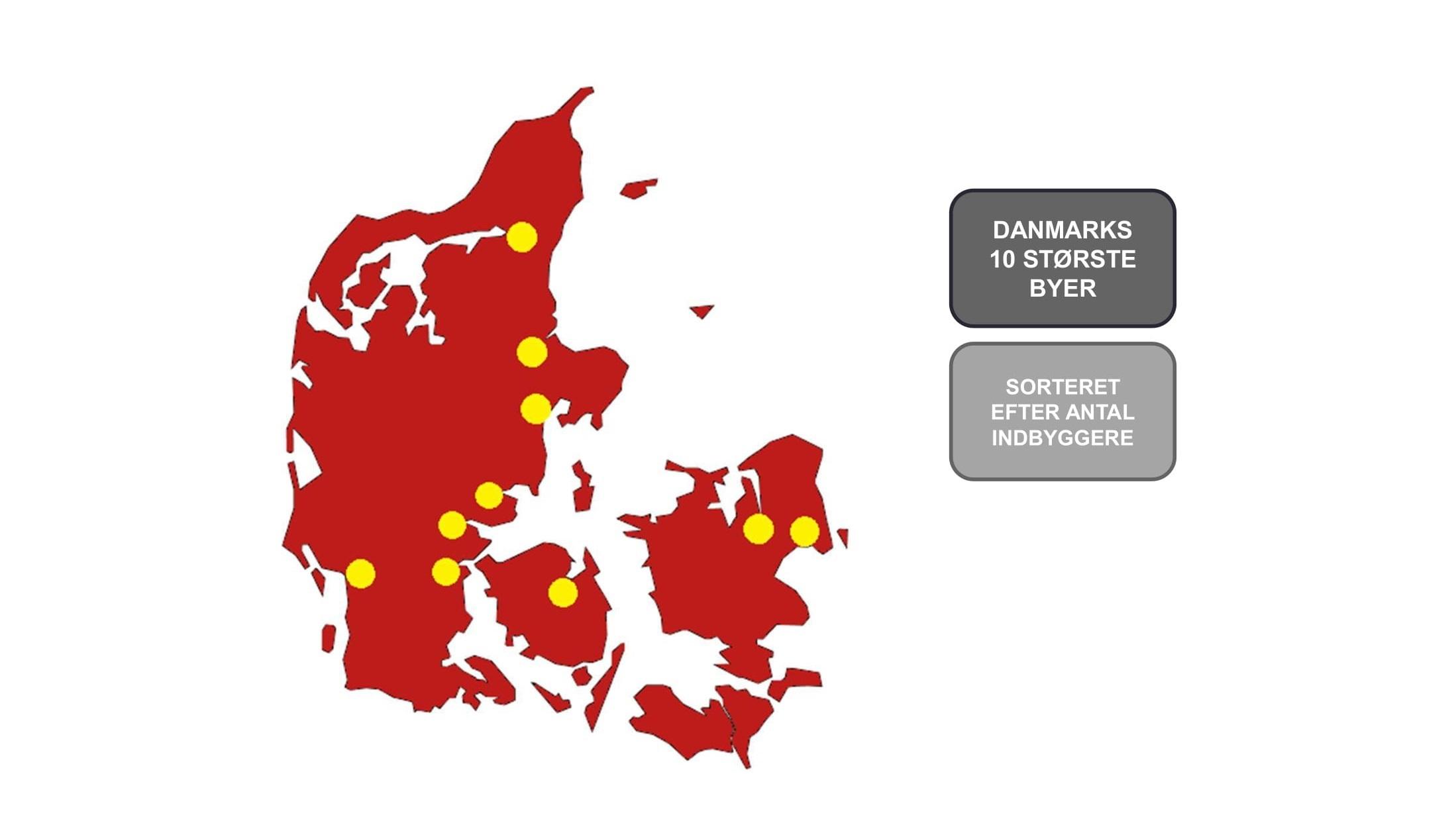 Danmarks 10 største byer - HEAD